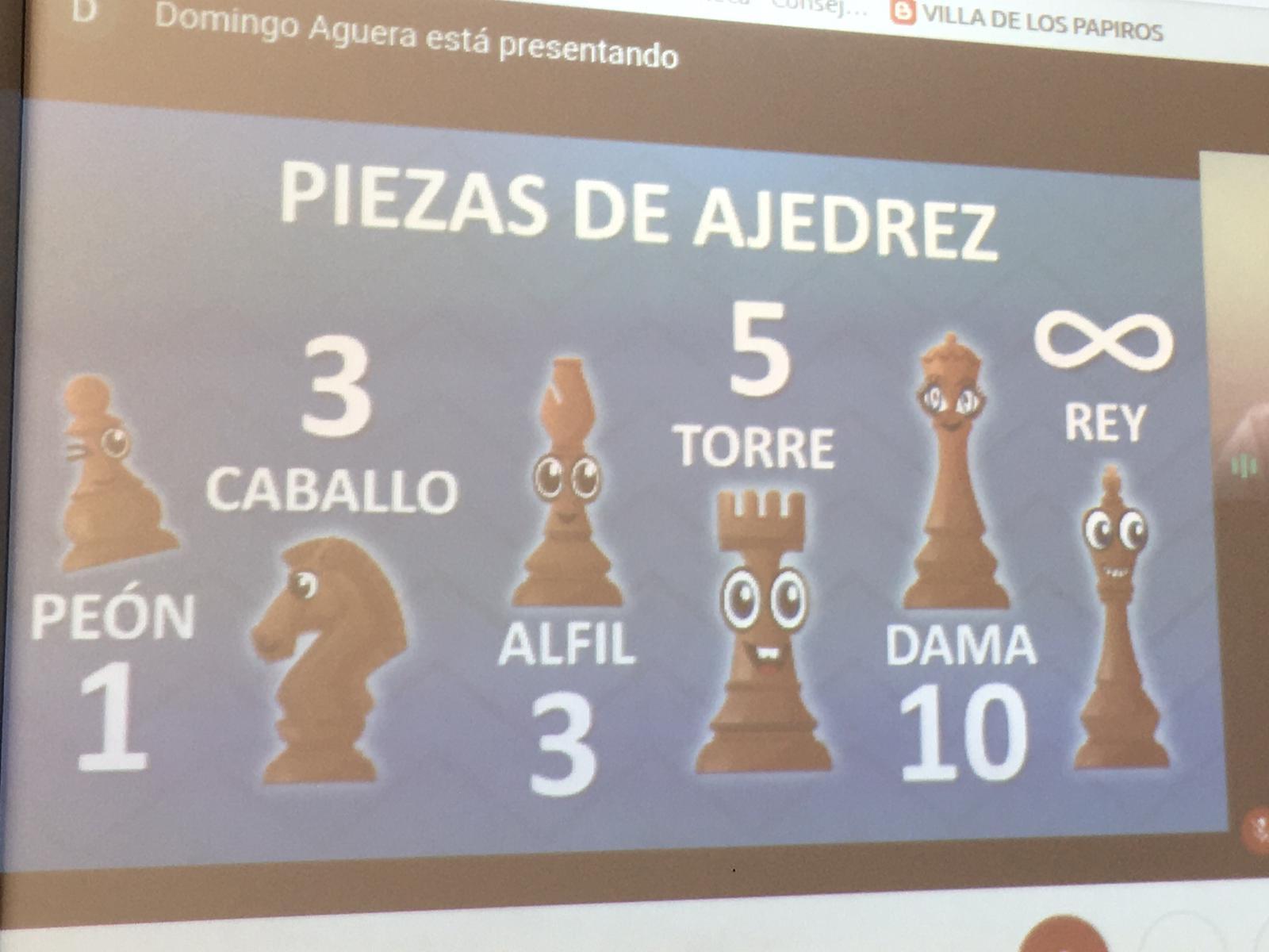 4 ajedrez