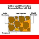 Muestra Imagen Soil contamination