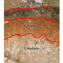 Muestra Imagen Soil profile