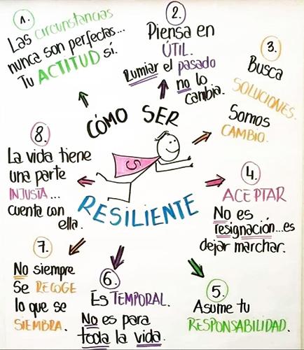 resiliencia19
