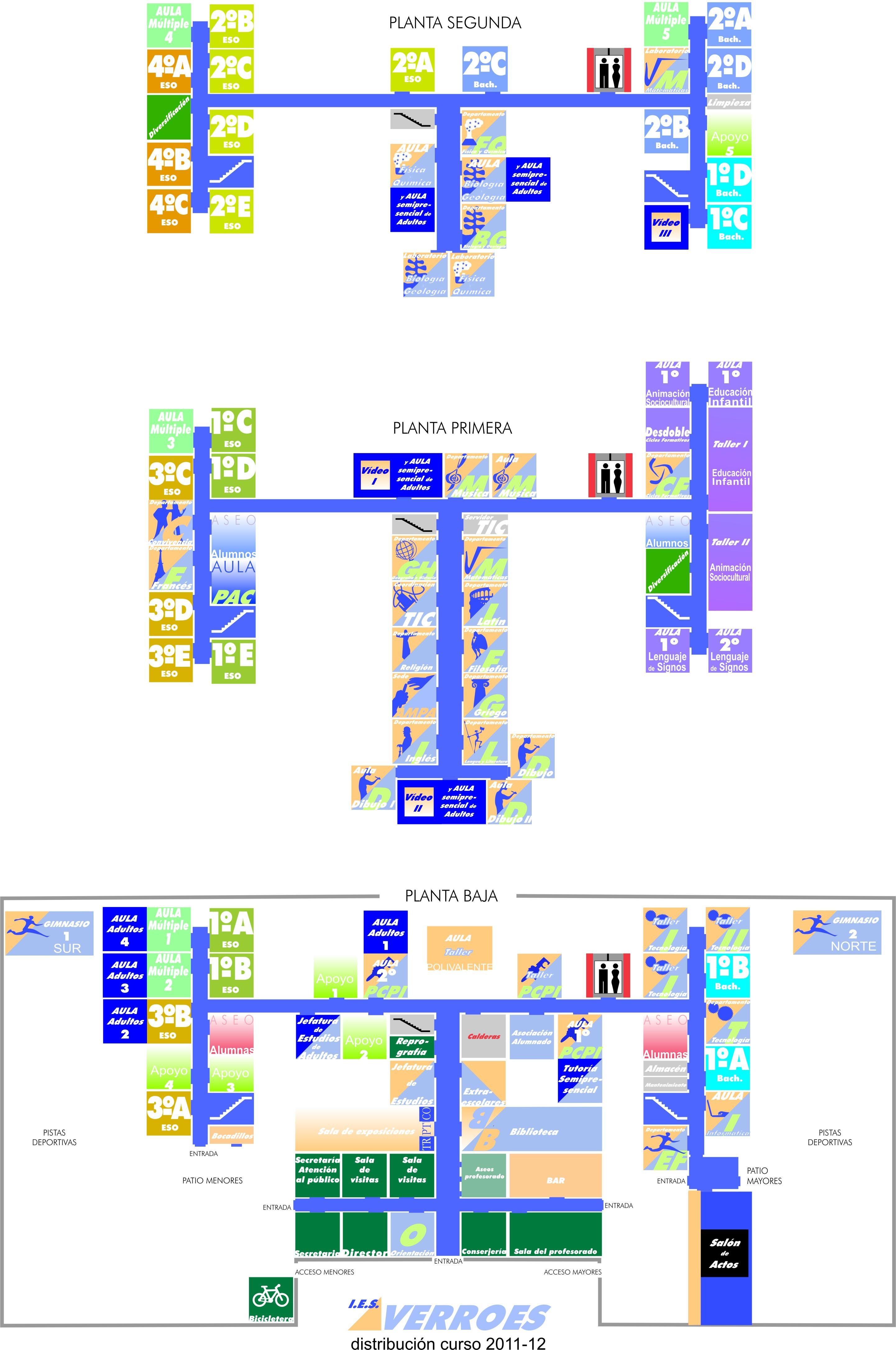 Distribución de aulas 2011-2012