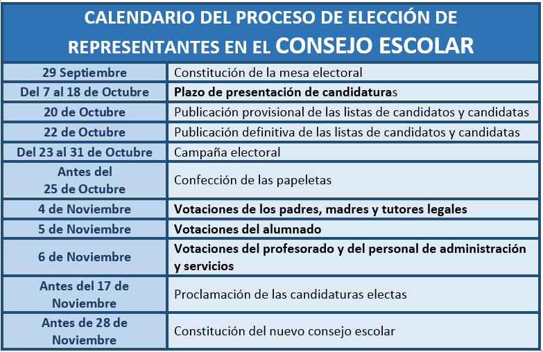 Elecciones 14-15