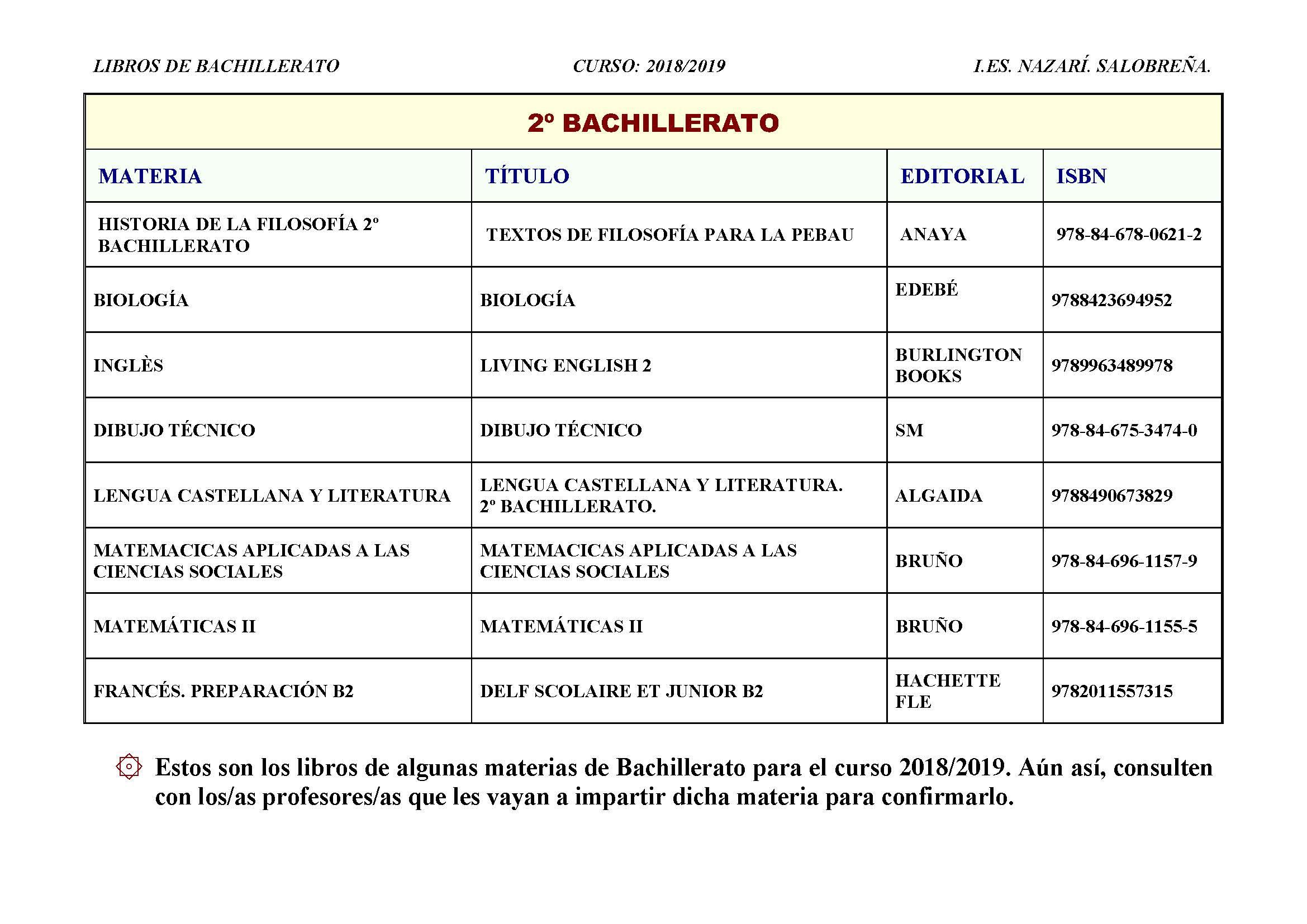 LIBROS DE 1º Y 2º BACHILLERATO 2018_2019_Pagina_2