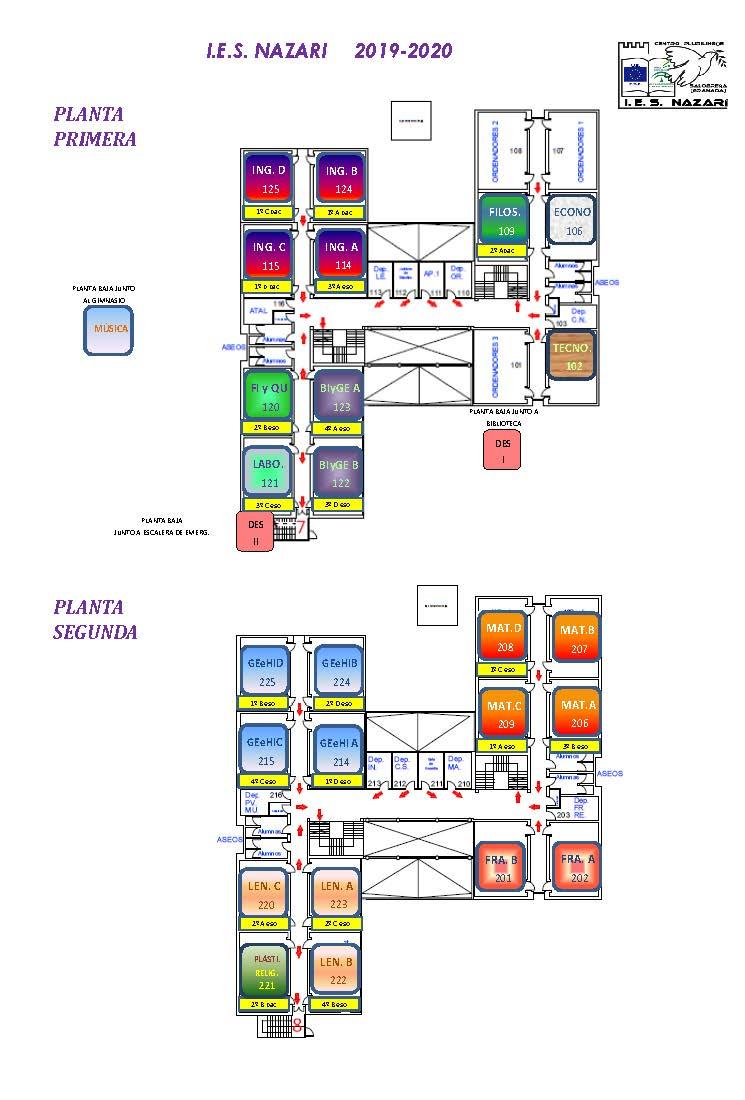 Plano del Centro_2019_2020