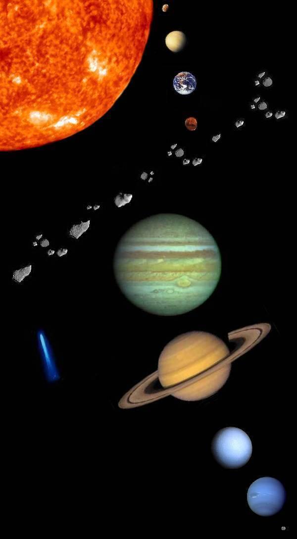 Pagina de los Planetas