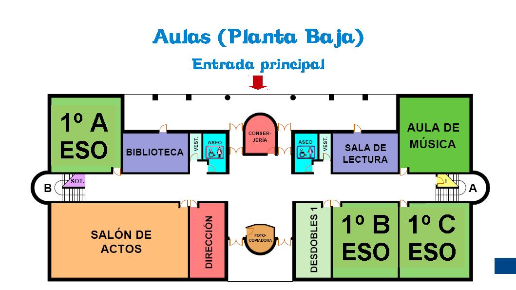 Plano Planta Baja