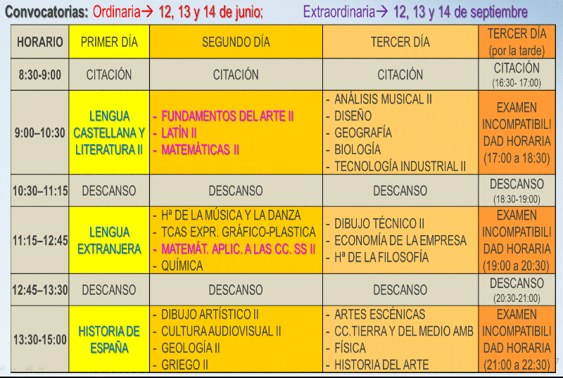 Calendario Selectividad 2020 Andalucia.Sitio Web De Ies Alonso Sanchez