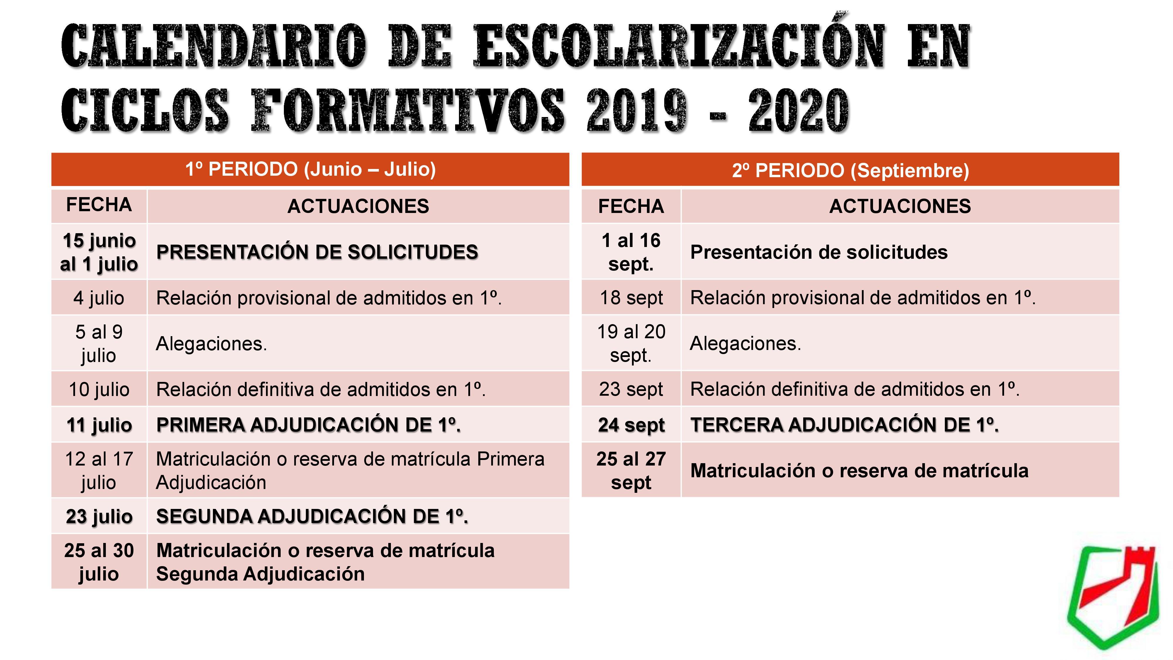 CALENDARIO ESCOLARIZACIÓN A CICLOS FORMATIVOS 2019 2020 II