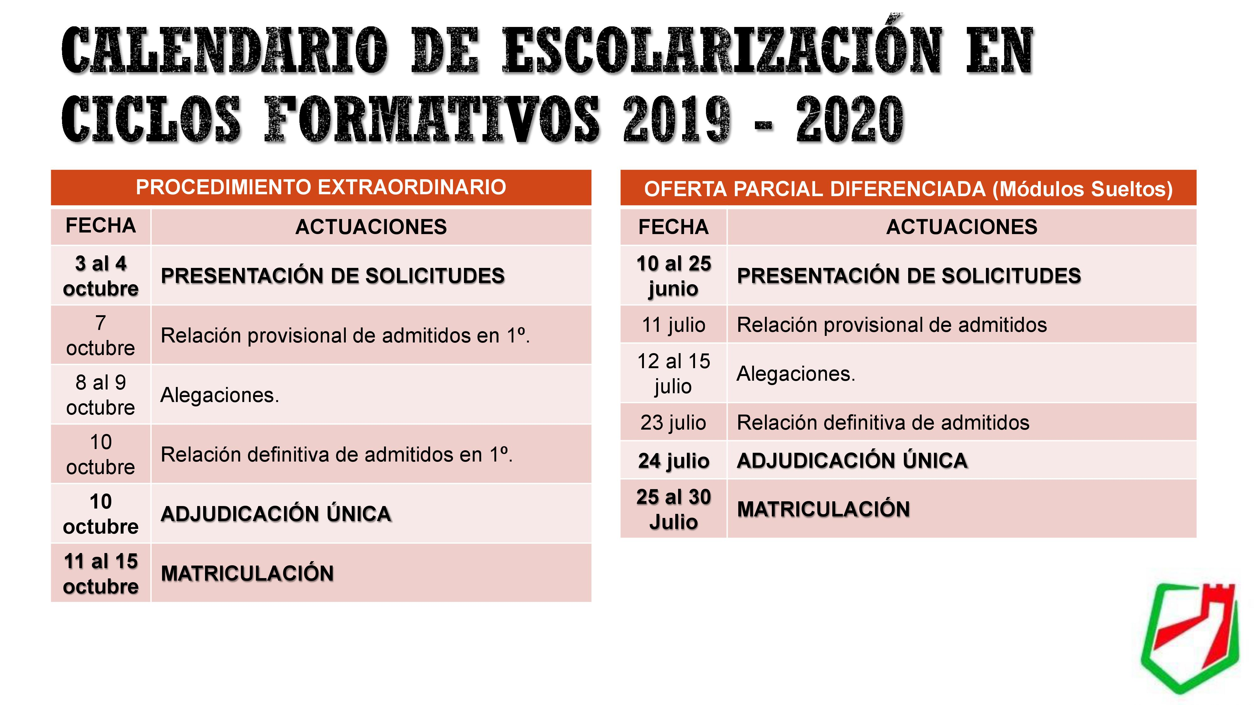 ESCOLARIZACIÓN CICLOS FORMATIVOS 2019 2020