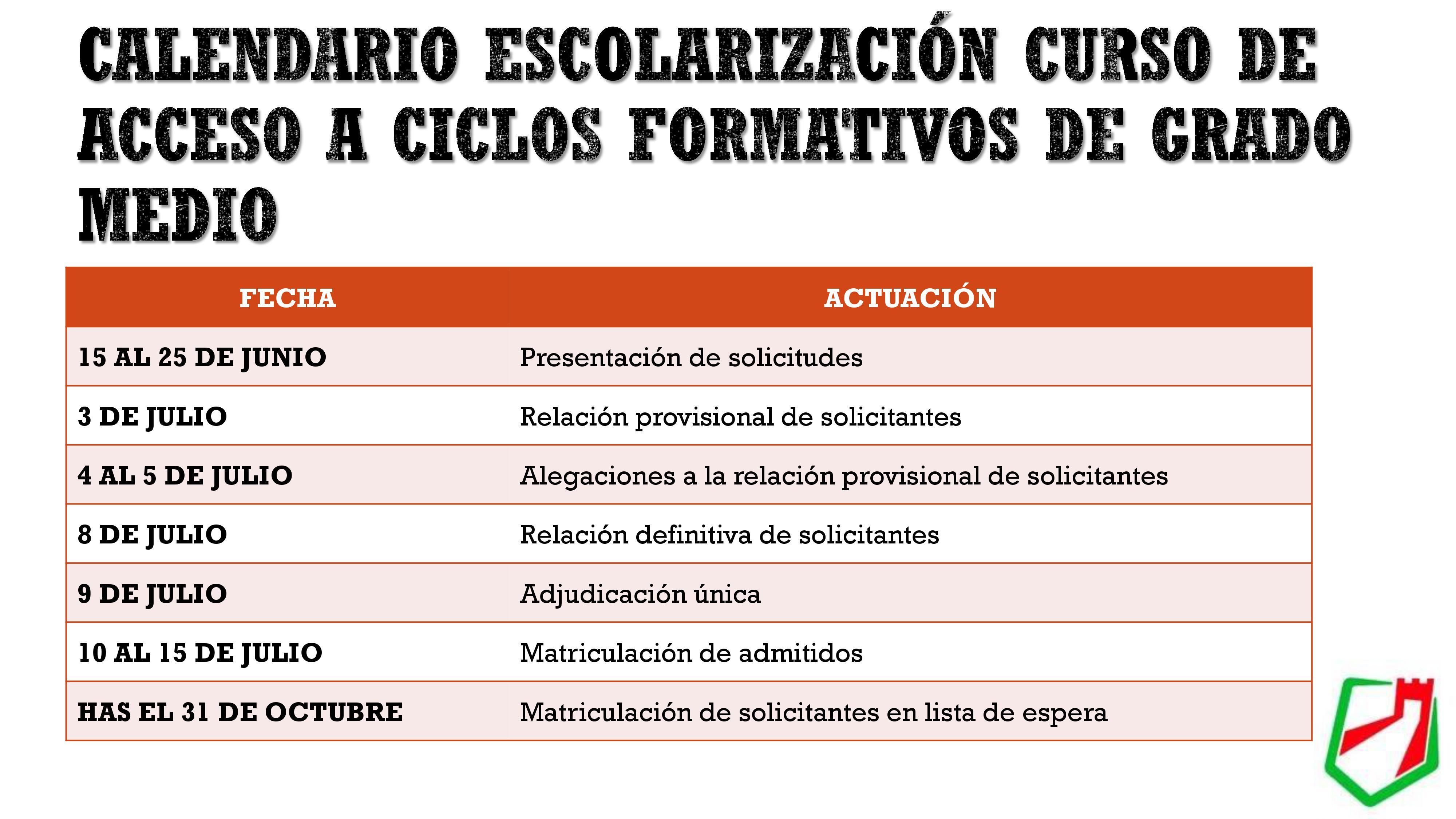 CALENDARIO ESCOLARIZACIÓN EN CICLOS FORMATIVOS 2019 2020