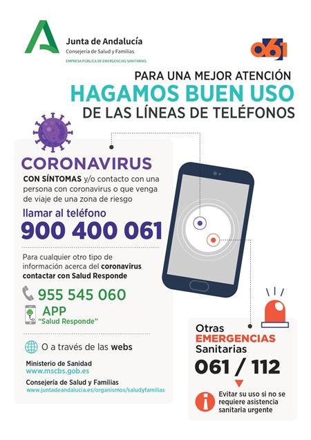 Info Coronavirus 2