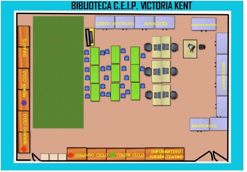La biblioteca escolar del victoria kent for Planos de bibliotecas