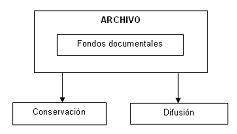 Funciones básicas Sv. Archivos