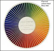 """Taller de creación """"Who´s afraid of red, yellow and blue? / Who´s afraid of red, yellow and blue?"""""""