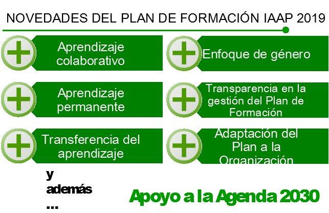 Novedades Plan 2019