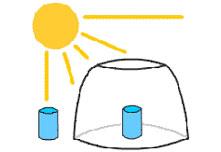 experimento del efecto invernadero