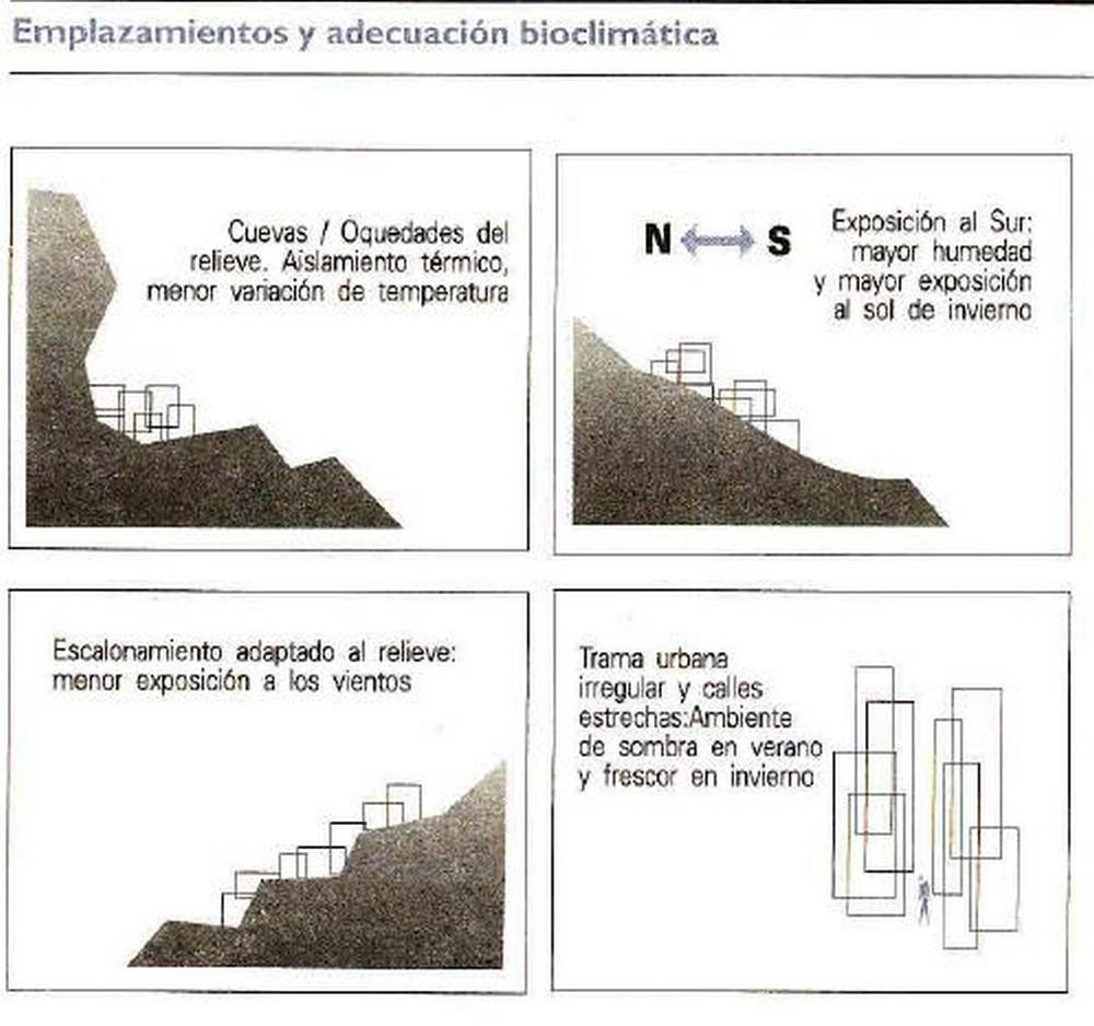Medio ambiente en andaluc a informe 1991 consejer a for Tipos de arquitectura