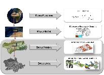 Instrumentos de evaluación del cambio climático y sus efectos Instrumentos de evaluación del cambio climático y sus efectos