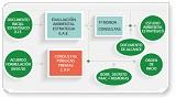 Hoja de ruta para la elaboración del Plan Andaluz de Acción por el Clima (PAAC)