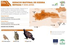 Espacio Natural Sierra Nevada