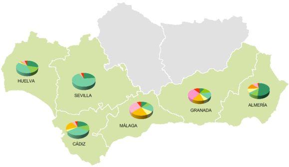 Diagramas de los escenarios de gestión por provincias