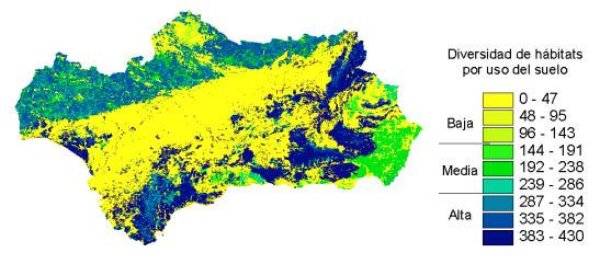 Diversidad de hábitats según usos del suelo