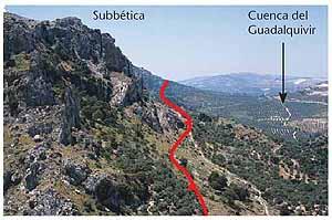 Frente de cabalgamiento de la Zona Subbética sobre la Depresión del Guadalquivir en las proximidades de Zuheros