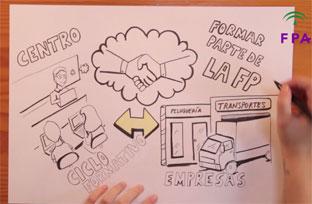 Vídeo explicativo sobre la Formación Profesional de Andalucía