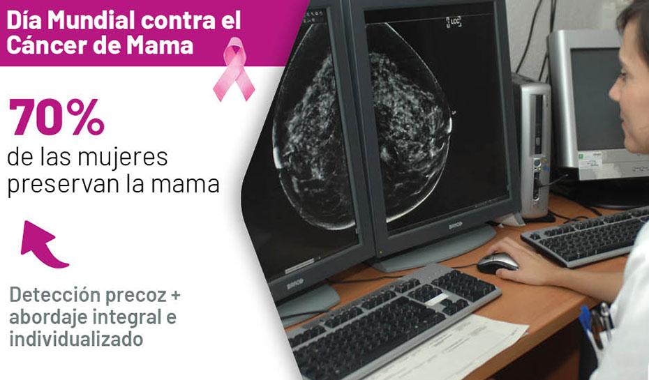 Animación gráfica sobre el Día Mundial contra el Cáncer de Mama