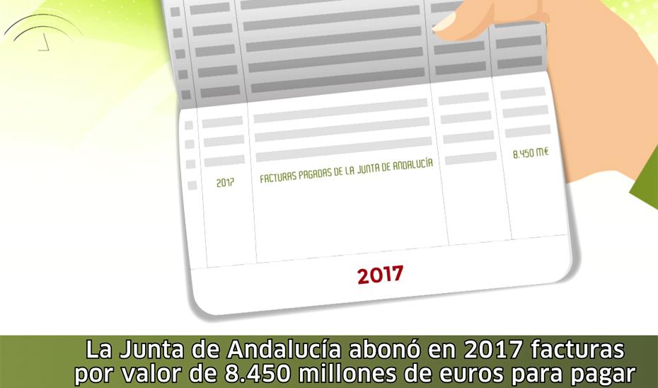 La Junta de Andalucía abona sus facturas 17 días antes que la Administración central (vídeo mp4)