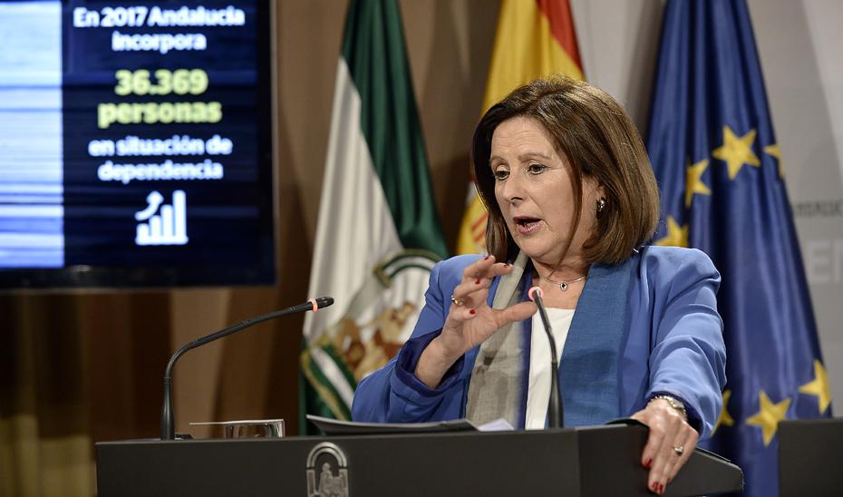 Sánchez Rubio resalta la incorporación en 2017 de más de 36.000 personas al Sistema de Atención a la Dependencia