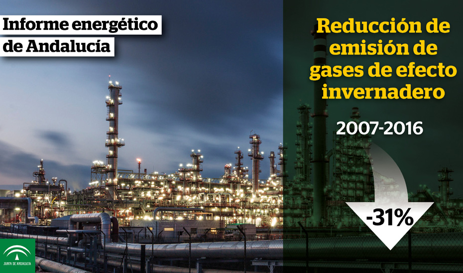 Andalucía redujo en un 31% las emisiones de dióxido de carbono (CO2) asociadas a la energía y en un 22% el consumo primario entre 2007 y 2016.