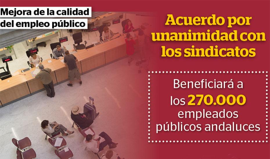 Animación del acuerdo de mejoras en el sector público