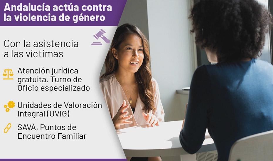 Andalucía actúa contra la violencia de género (animación gráfica)