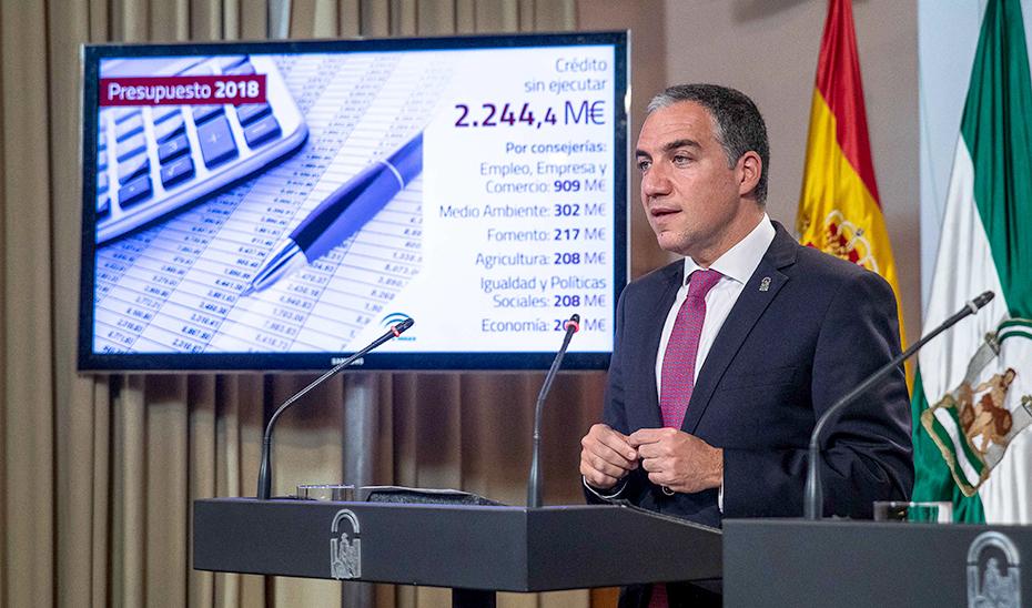 Bendodo denuncia el escaso grado de ejecución de los Presupuestos de 2018