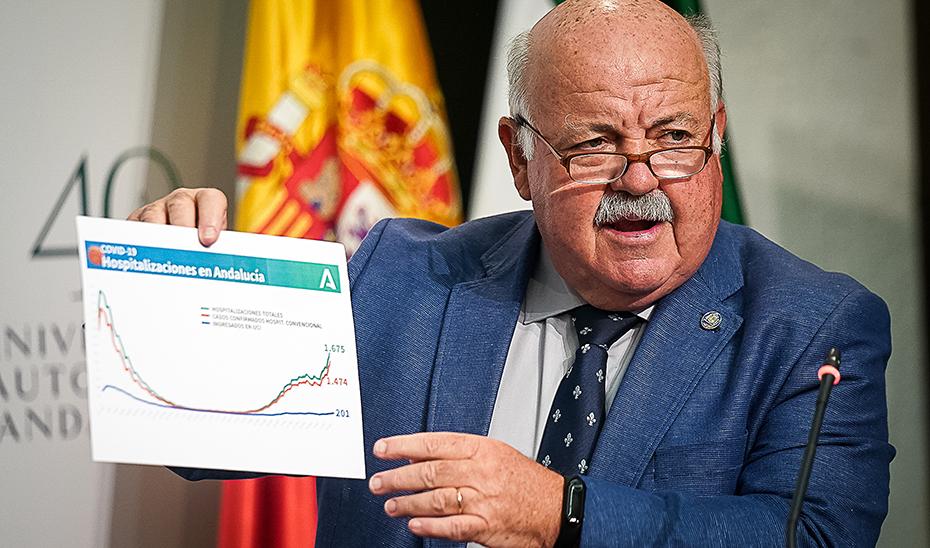 Aguirre anuncia nuevas medidas para hacer frente a la expansión del Covid en Andalucía