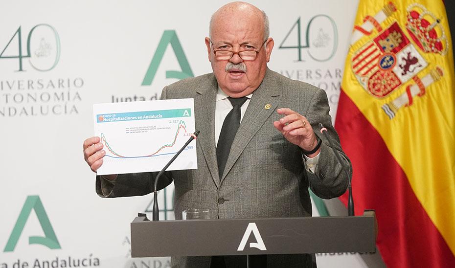 Aguirre informa de la guía de medidas preventivas ante el Covid-19 para pruebas o exámenes oficiales