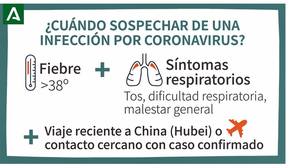 Tarjeta informativa sobre los síntomas del cornavirus.
