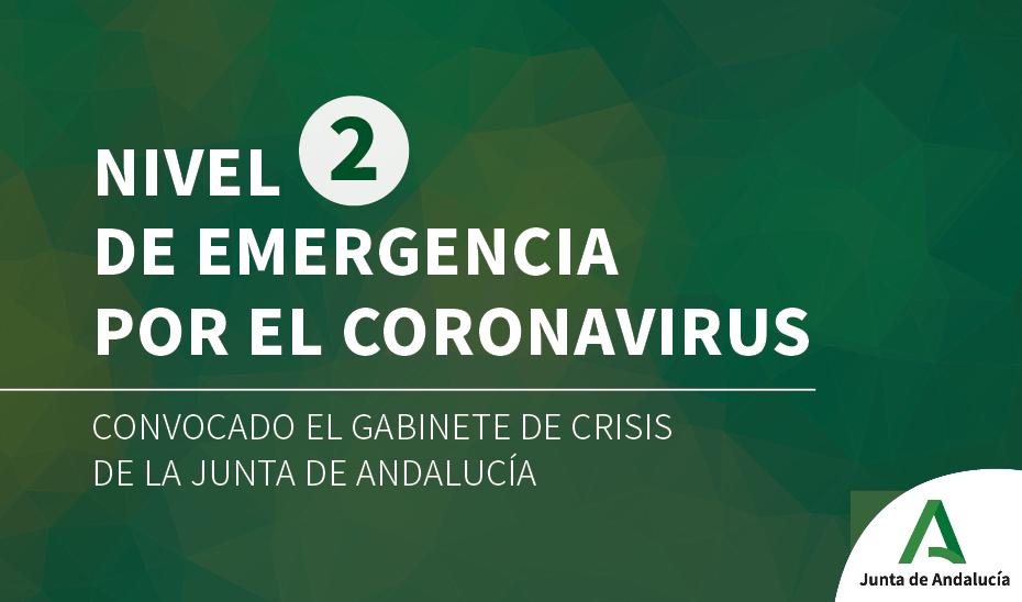 Andalucía se encuentra en el nivel 2 de emergencia por el coronavirus.