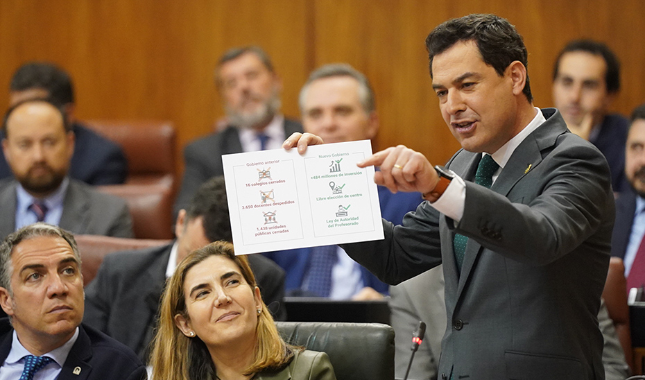 Juanma Moreno muestra unos datos durante la sesión de control en el Parlamento.