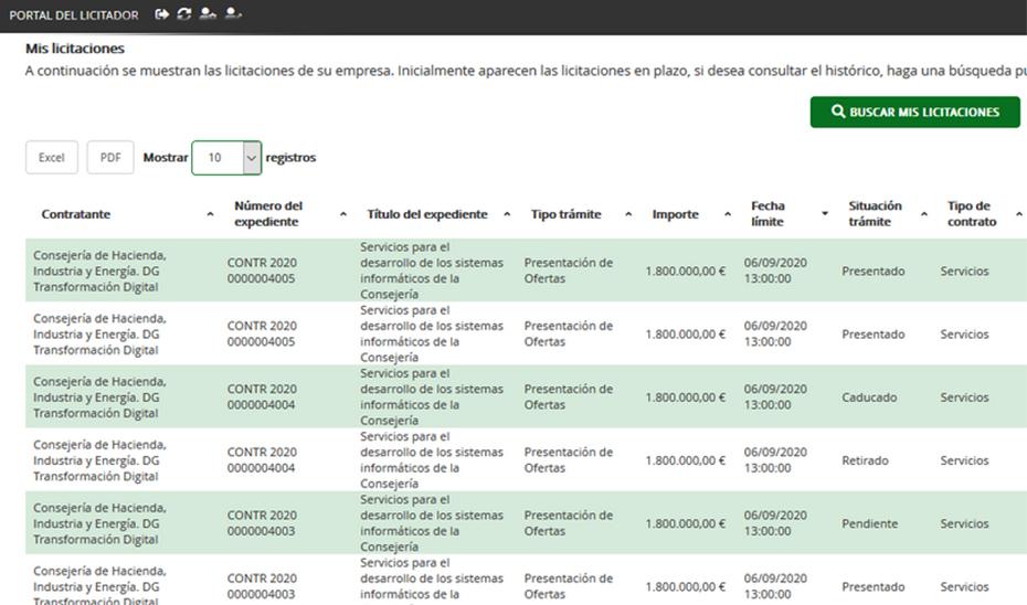 Buscador del Sistema de Información de Relaciones Electrónicas en materia de Contratación (SiREC).