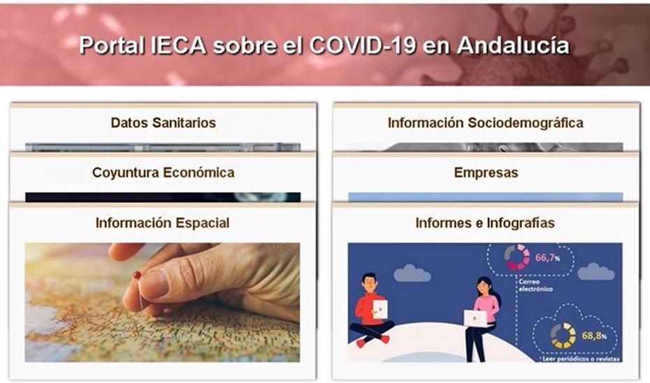 Portal web del IECA sobre el Covid-19 en Andalucía.