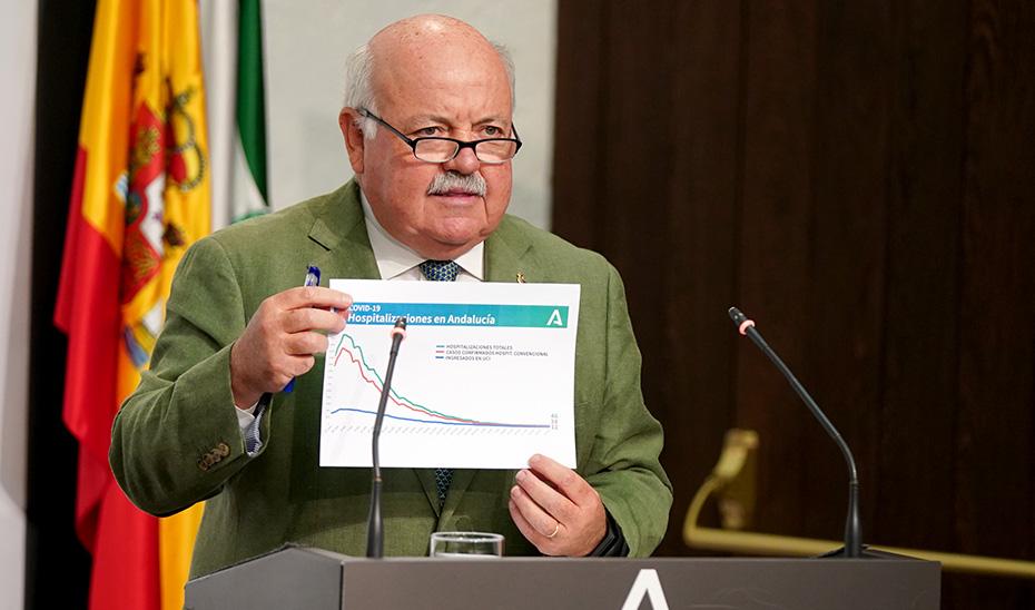 Aguirre informa de la aprobación de un protocolo de medidas especiales en caso de infección por Covid-19