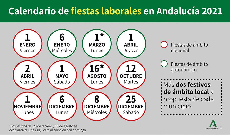 Calendario de festivos laborales previstos en Andalucía para el año 2021.