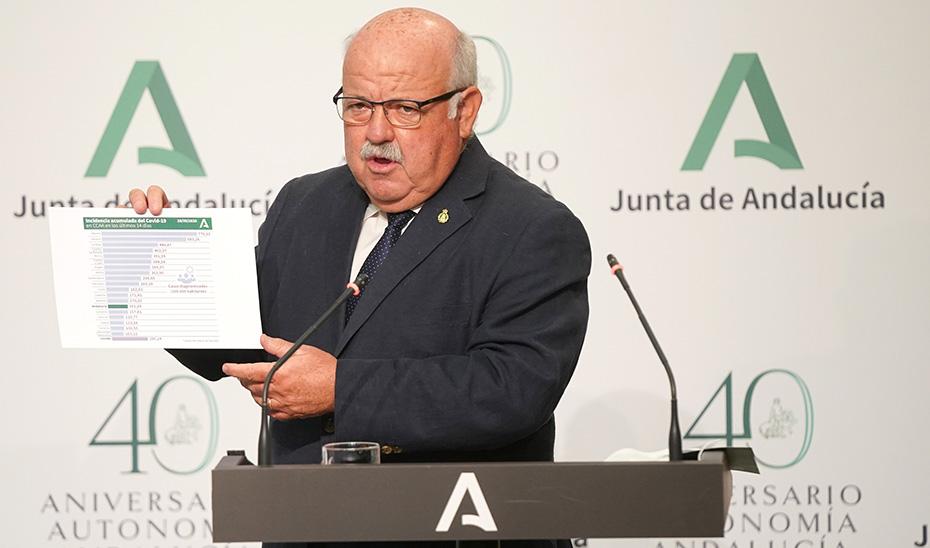 Aguirre anuncia nuevas medidas frente al Covid-19 en territorios de alto impacto de la enfermedad