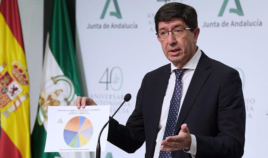 Juan Marín explica las nuevas líneas de ayudas al sector turístico afectado por la pandemia de Covid