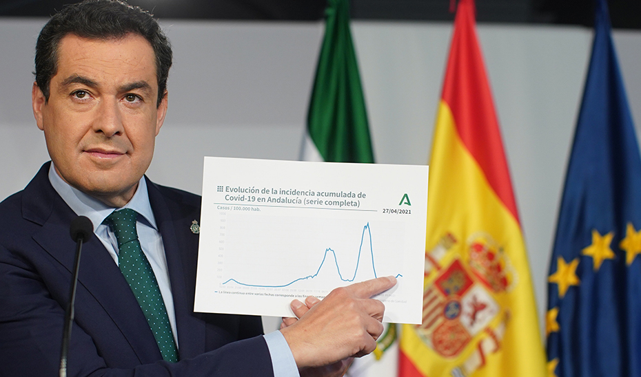 Moreno detalla a los andaluces la incidencia de la cuarta ola de Covid en Andaucía.