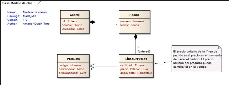 Uml objetos diagrama pdf de