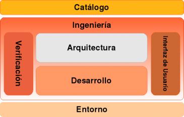 Mapa de Subistemas