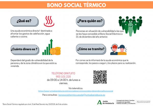 El Bono Social Térmico beneficiará a 250.000 personas en Andalucía